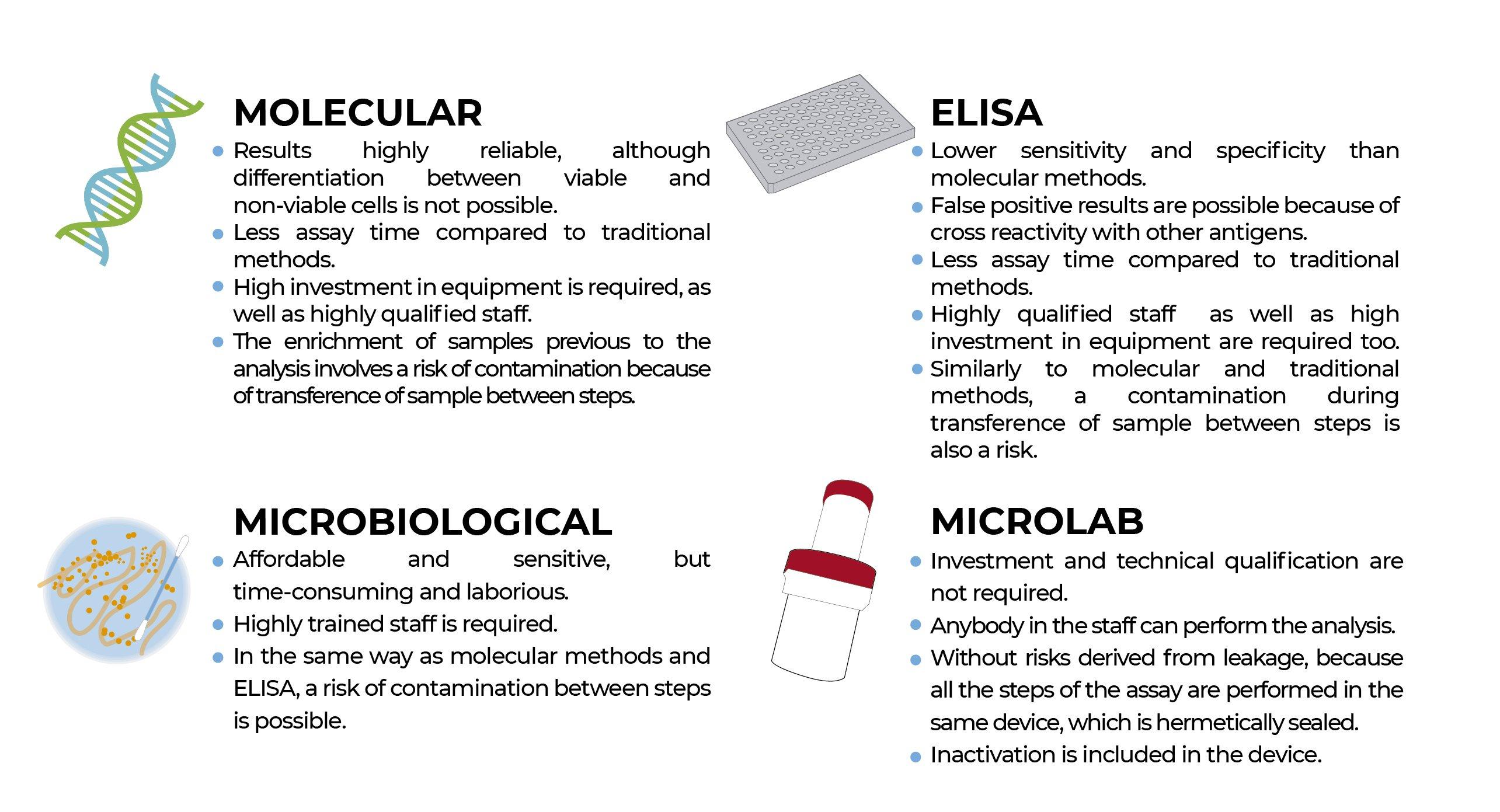 diapositiva-microlab-02